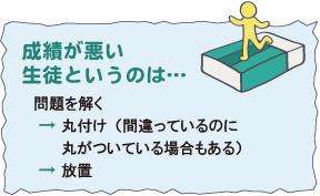 成績が悪い生徒というのは… 問題を解く→丸付け(間違っているのに丸がついている場合もある)→放置