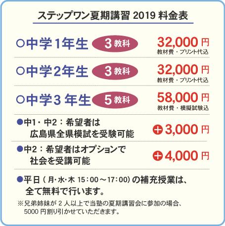 ステップワン夏期講習2019料金表