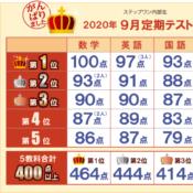 2020年 9月定期テスト結果