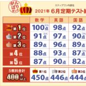 2021年6月定期テスト結果